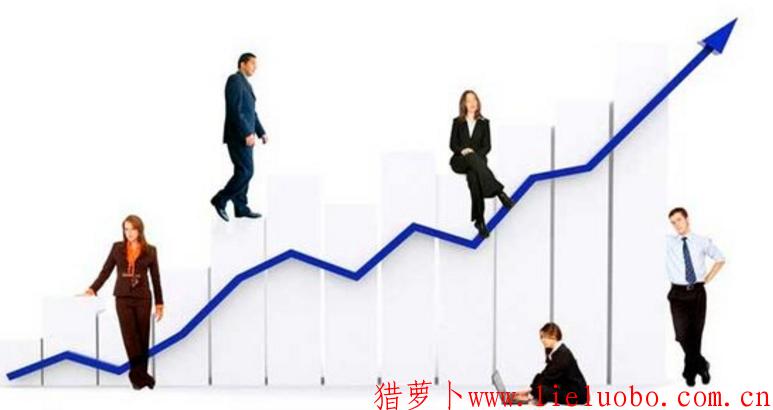 总结了HR专业化能力十项修炼
