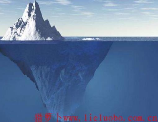 冰山模型的六个层级,冰山模型的考察有哪些?