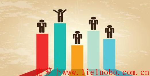 如何正确的跟员工沟通绩效考核?