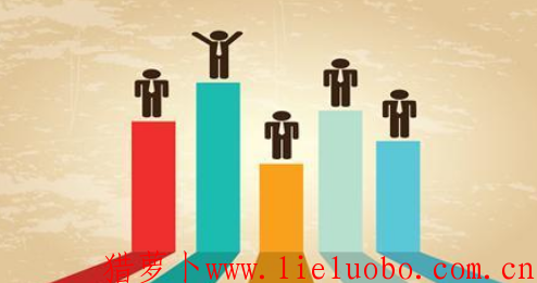 绩效考核的实施过程主要包括六个核心步骤